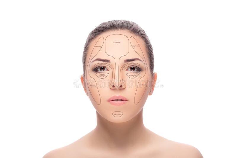 contornear Compõe a cara da mulher imagens de stock