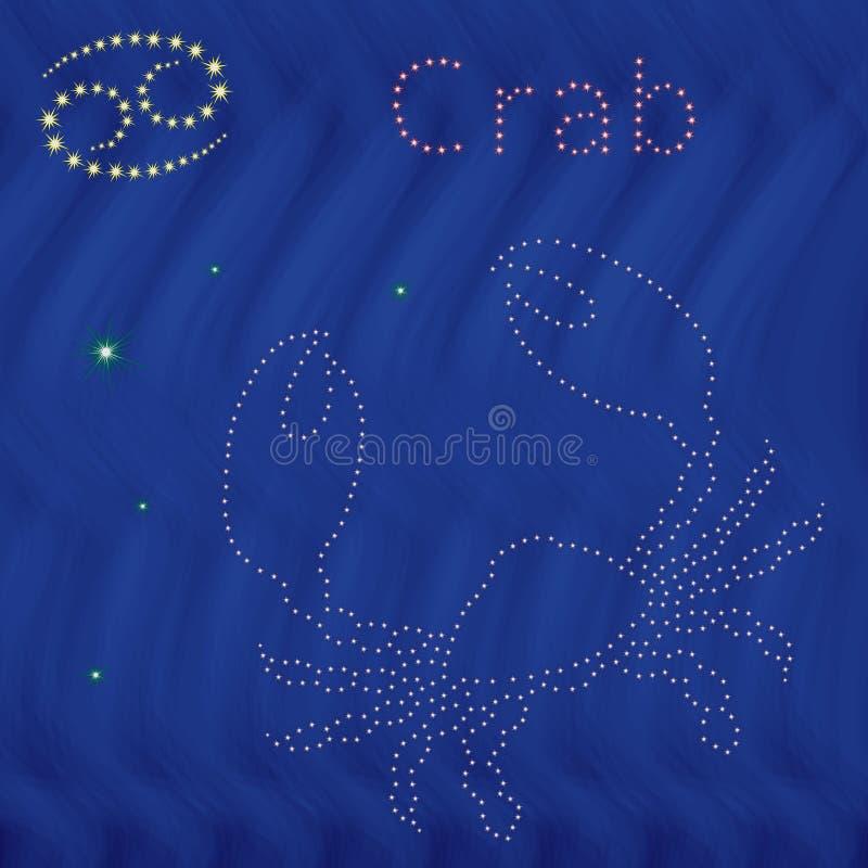 Contorno do câncer do sinal do zodíaco no céu estrelado ilustração royalty free