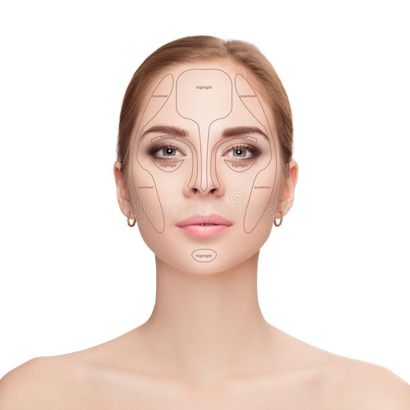contouring Maak omhoog vrouwengezicht op witte achtergrond Professiona royalty-vrije stock foto