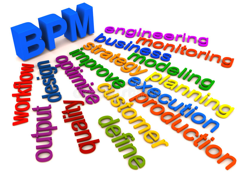 Contrôle de processus industriel d'affaires de BPM illustration stock