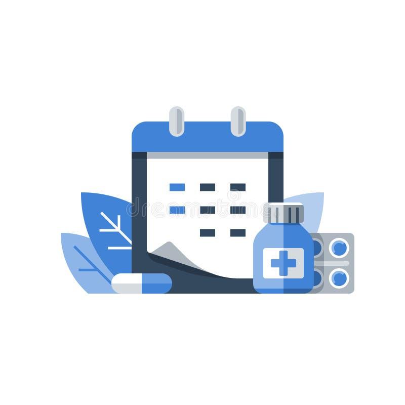 Contrôle de santé régulier, examen médical annuel, cours de médicament, période de calendrier, rendez-vous préventif d'examen illustration stock