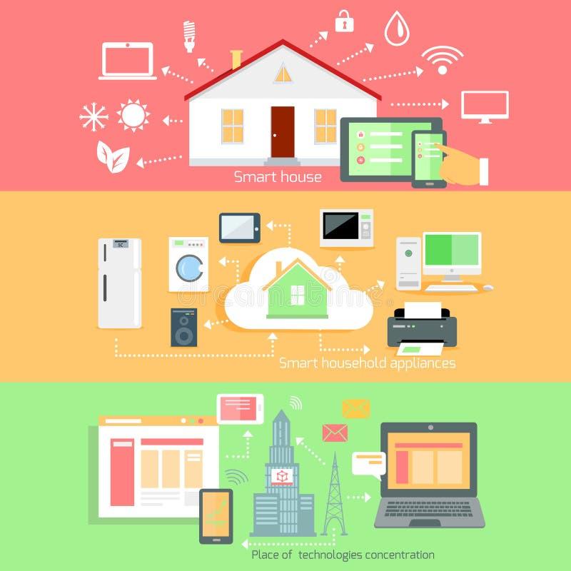 Contrôle sans fil à distance des appareils ménagers illustration stock