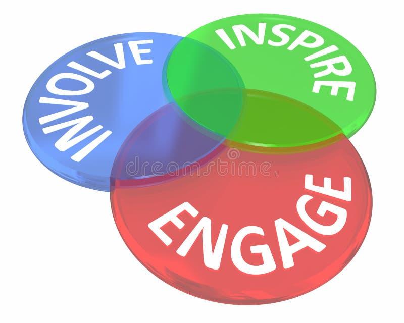 Contrate envolvem inspiram juntam-se ao grupo comunicam Venn Circles ilustração stock