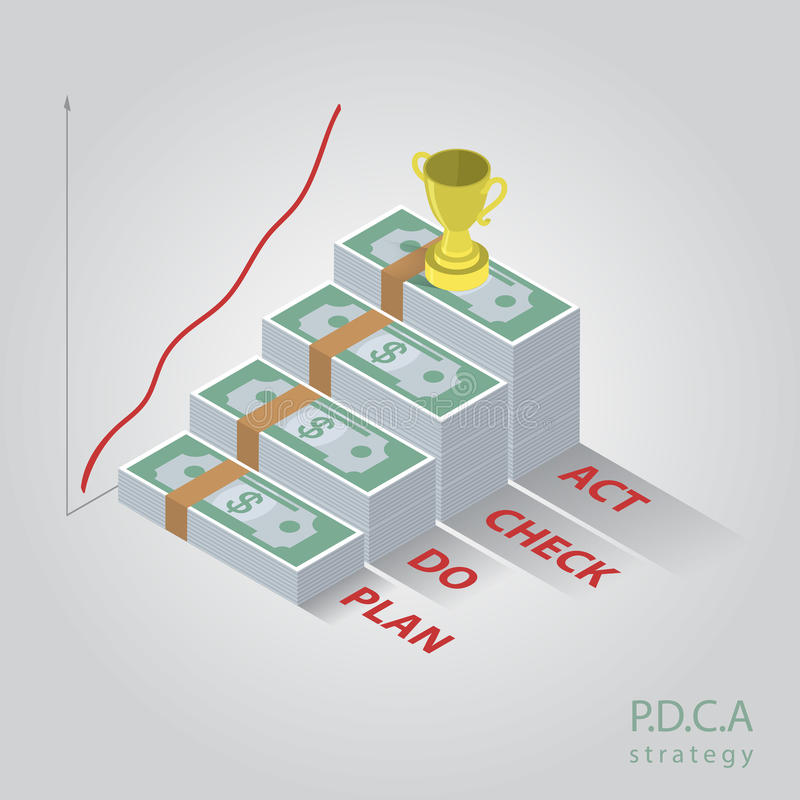 Control and continuous improvement method for. Vector isometric PDCA diagram, schema. EPS10 illustration royalty free illustration