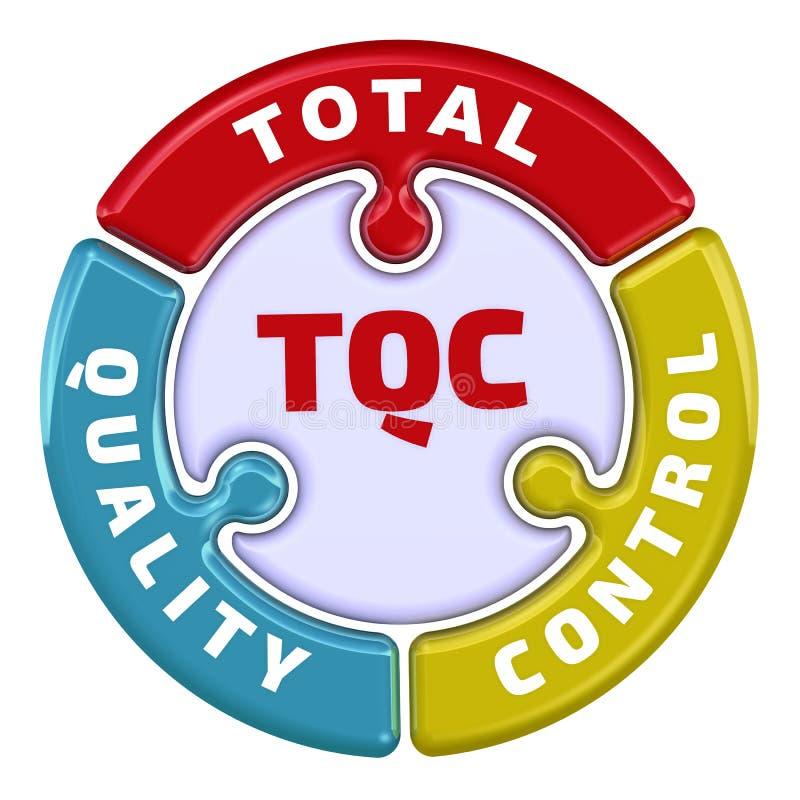 Controle de qualidade total A marca de verificação sob a forma de um enigma ilustração stock