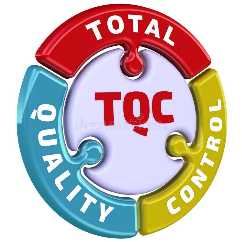 Controle de qualidade total A marca de verificação sob a forma de um enigma ilustração do vetor