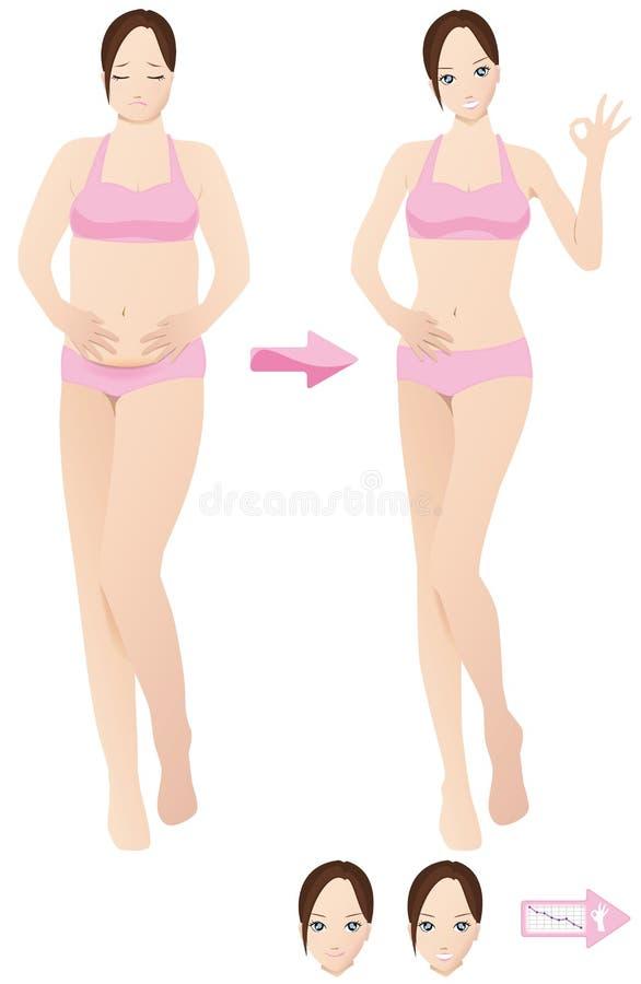 Controle o peso pela dieta ilustração do vetor