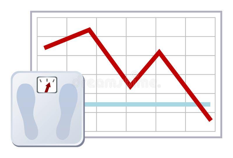 Controllo del peso corporeo illustrazione vettoriale