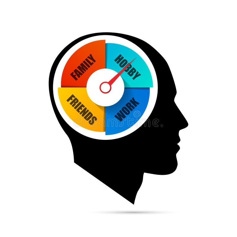 Controlo da mente Conceito do interruptor do cérebro Símbolo creativo Vetor ilustração stock