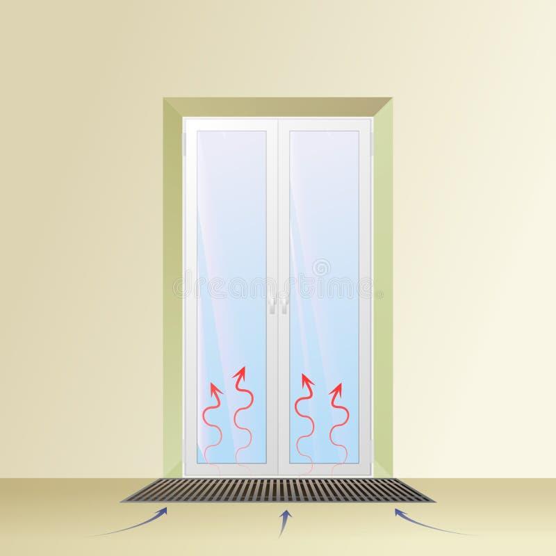 Convecteur de fossé sous la porte de balcon illustration stock