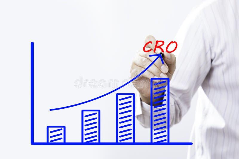 Conversão Rate Optimization da palavra da CTOC com mão do busin novo imagens de stock royalty free