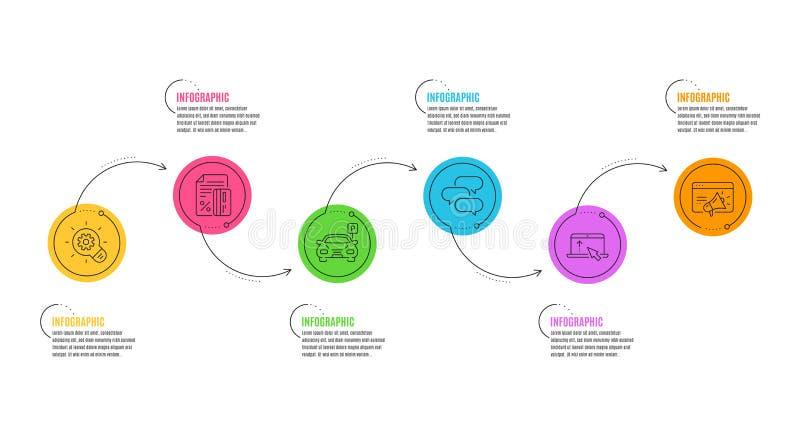Conversar bolha, Estacionar e ajustar ícones Cartões de crédito, placas de marketing CogWheel e Seo Vetor ilustração stock