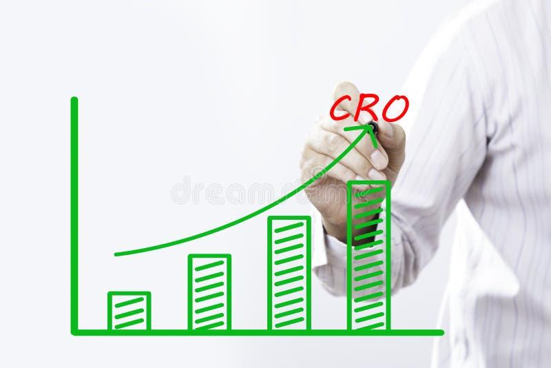 Conversión Rate Optimization de la palabra de la CRO (COORDINADORA) con la mano del busin joven fotografía de archivo