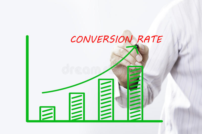CONVERSION RATE text with hand of young businessman. Point on virtual graph green line and bar showing on increasing with background -business, finance, salary royalty free stock photography