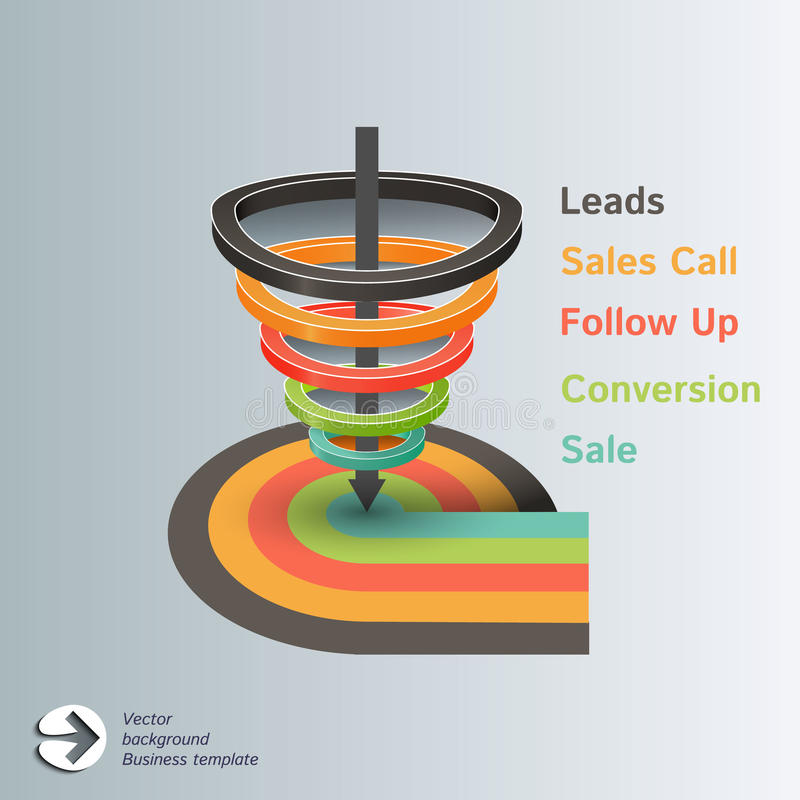 Conversion or sales funnel 3d, vector graphics. Conversion or sales funnel EPS10 Vector Infographics royalty free stock images