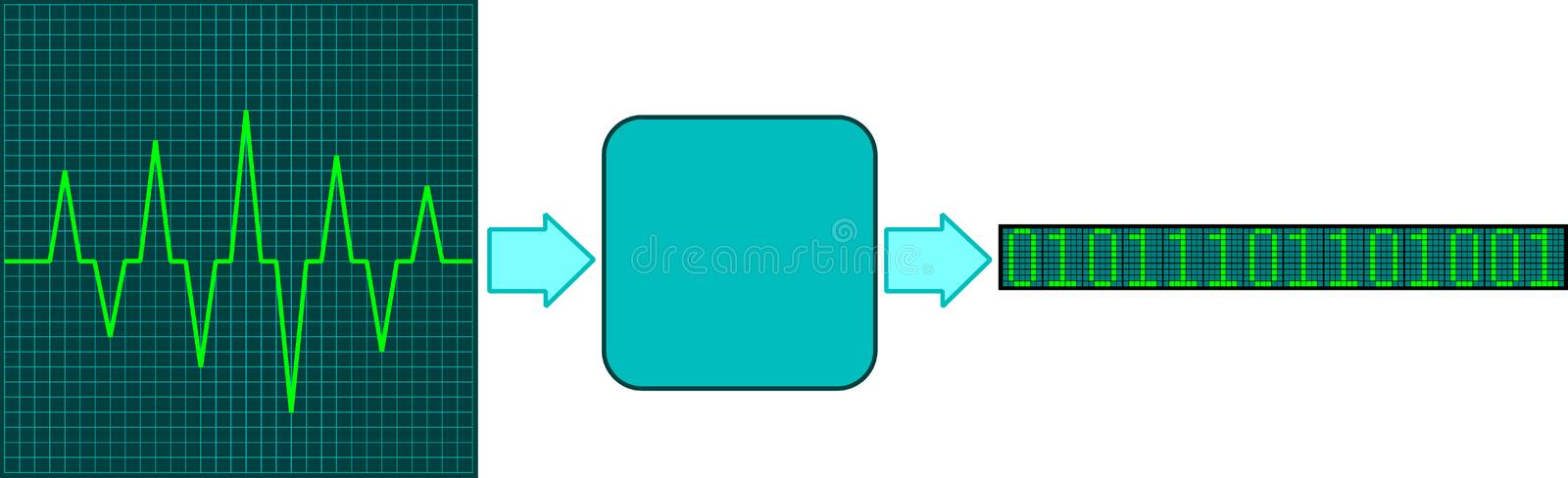 Download Conversion of signal stock vector. Illustration of network - 13312956