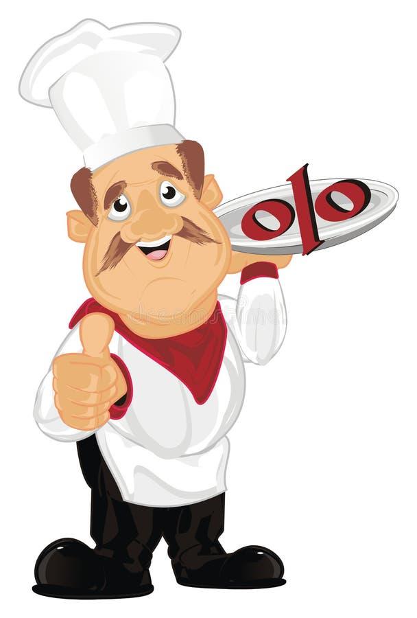 Cook i interes ilustracji
