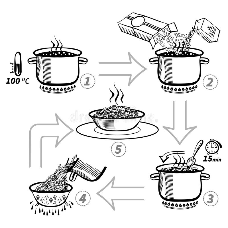 Cooking pasta. Step by step recipe infographic royalty free illustration