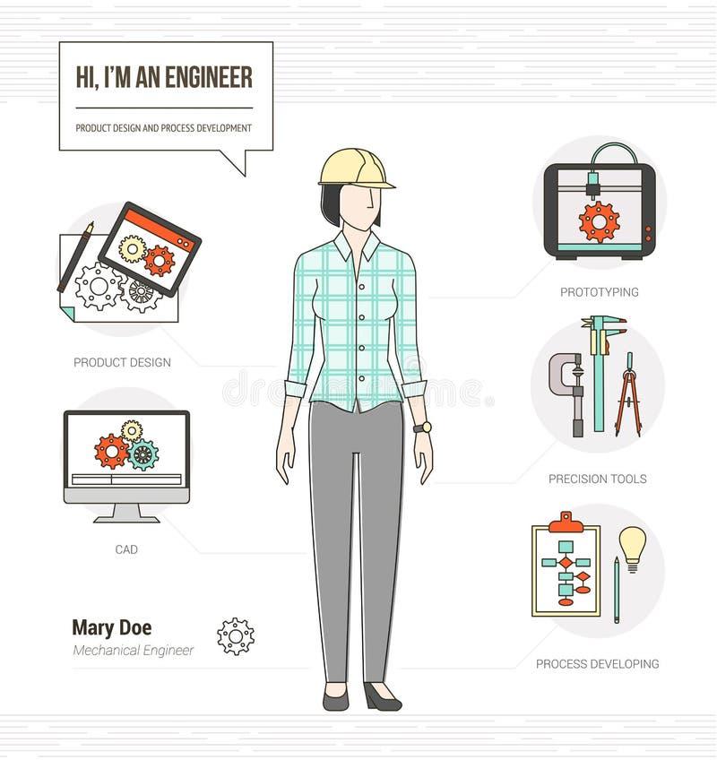 Coordenador profissional ilustração stock