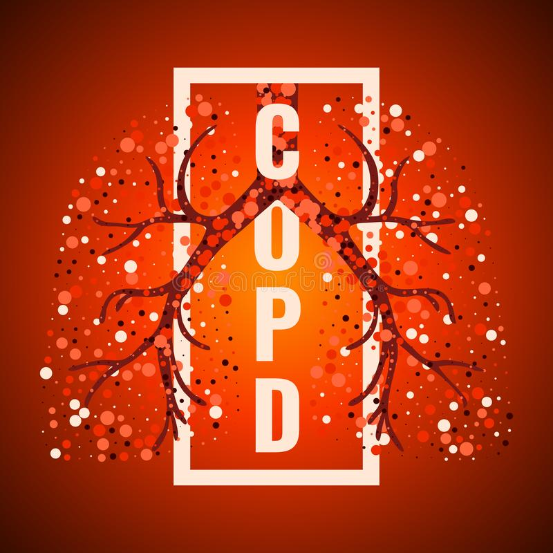 COPD day frame poster with lungs royalty free illustration
