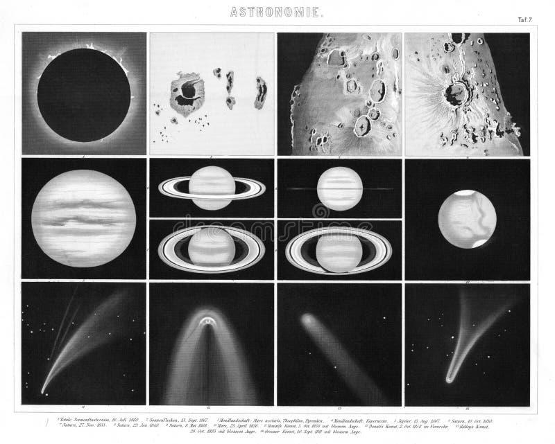Copie antique de l'astronomie 1874 du système solaire illustration stock