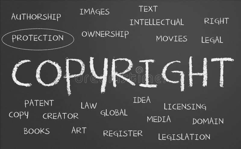 Copyright word cloud. Written on a chalkboard royalty free illustration