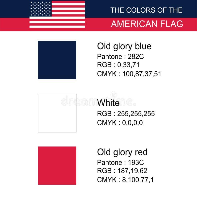 Cor da bandeira americana e das proporções da bandeira americana ilustração royalty free