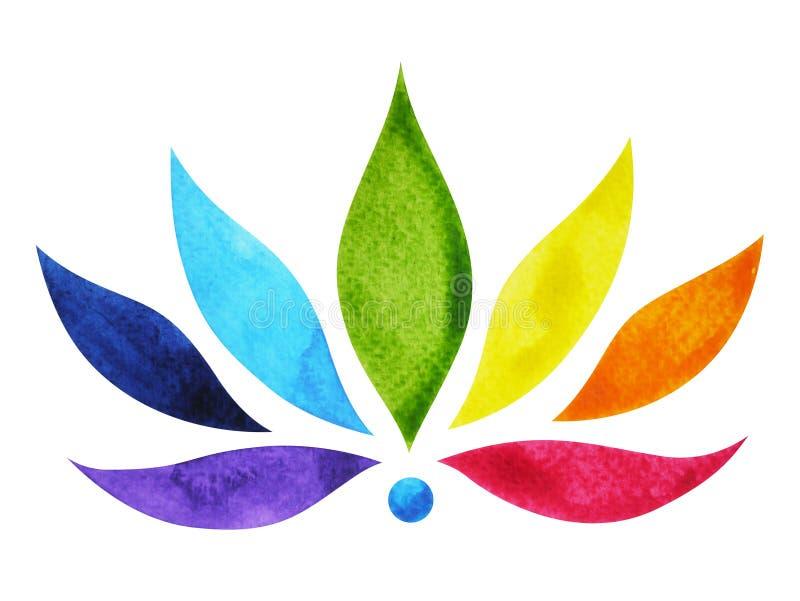 cor 7 do símbolo do sinal do chakra, flor de lótus colorida, pintura da aquarela ilustração royalty free