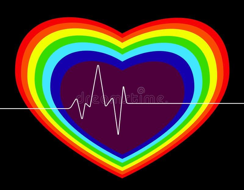 Coração cardio-, dia do arco-íris de Valentim fotos de stock royalty free