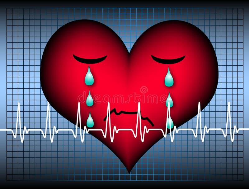 Coração dito ilustração do vetor
