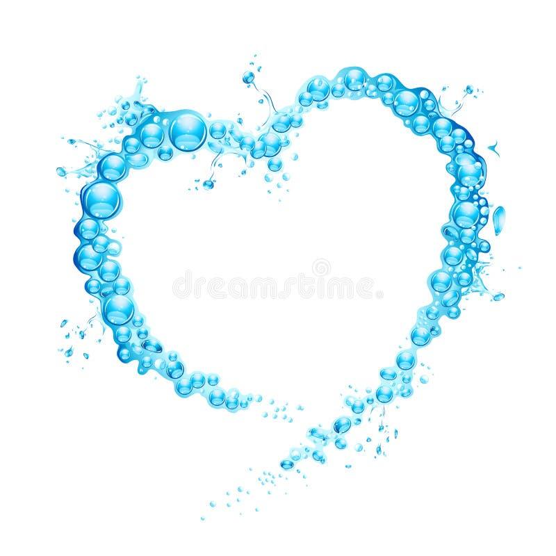Coração do respingo da água