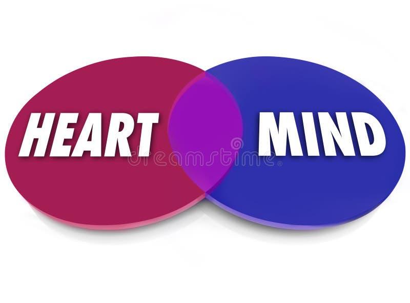 Coração e mente Venn Diagram Logic Vs Emotion ilustração do vetor