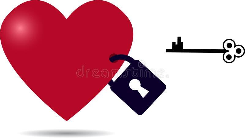 Coração fechado com chave ilustração royalty free