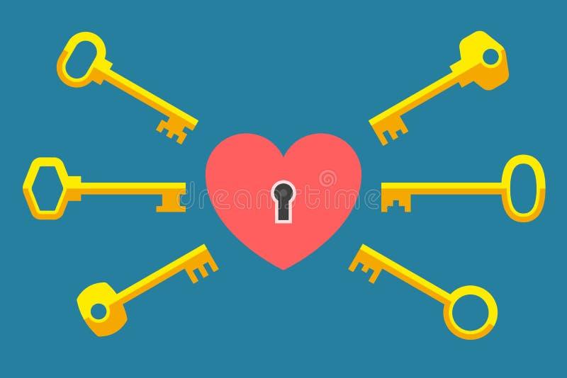 Coração-fechamento e chaves próximos ilustração royalty free