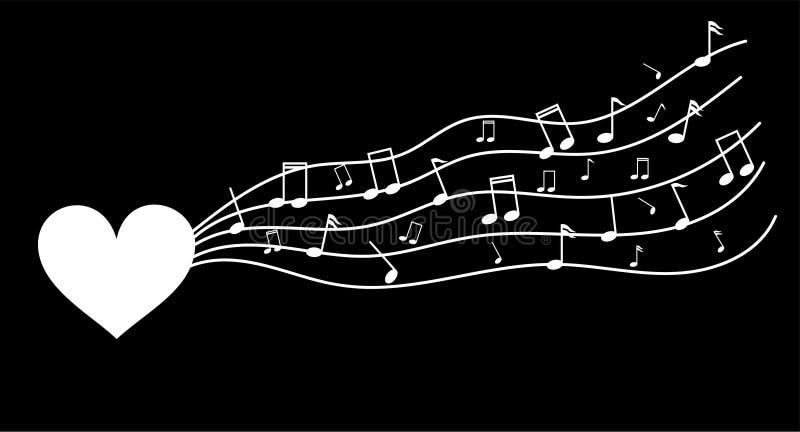 Coração no preto com notas musicais ilustração do vetor