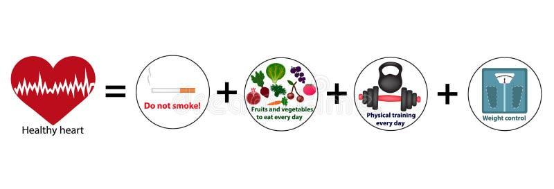 Cora??o saud?vel Nutri??o apropriada Vegetais e frutas esporte Controle de peso N?o fumadores Infographics Vetor ilustração royalty free