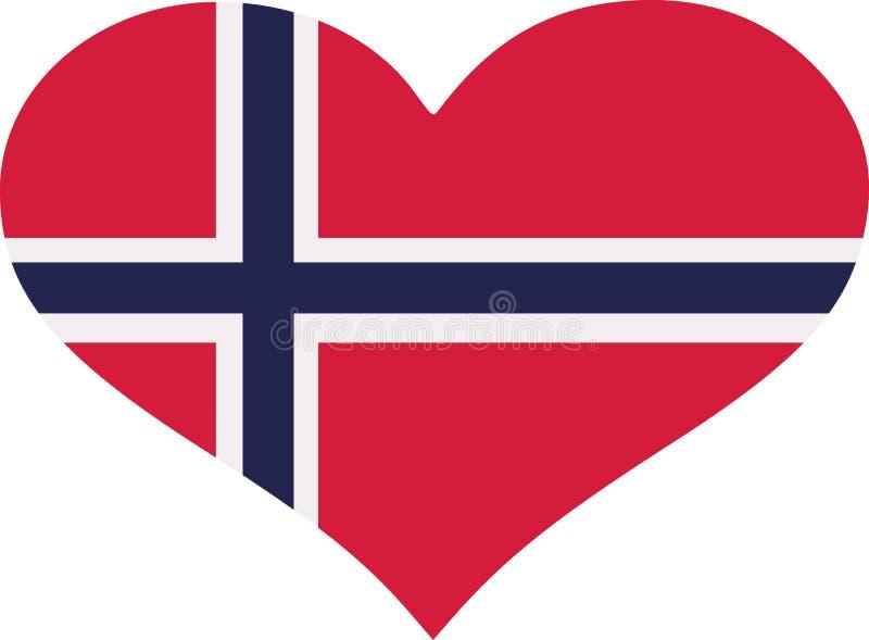 Corazón de la bandera de Noruega ilustración del vector