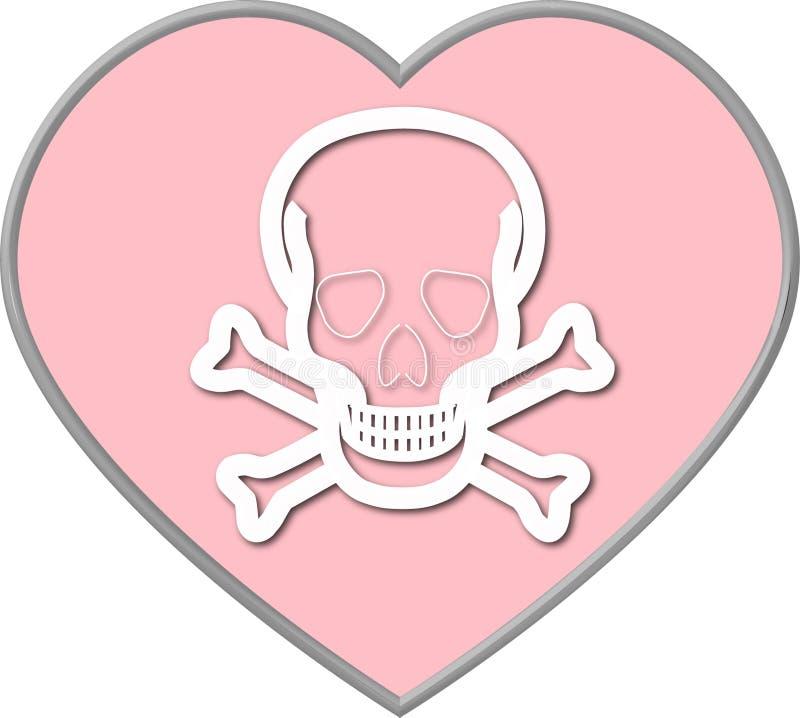 Download Corazón De La Tarjeta Del Día De San Valentín Con El Cráneo Y Crossbones Stock de ilustración - Ilustración de crossbones, valentine: 7278942