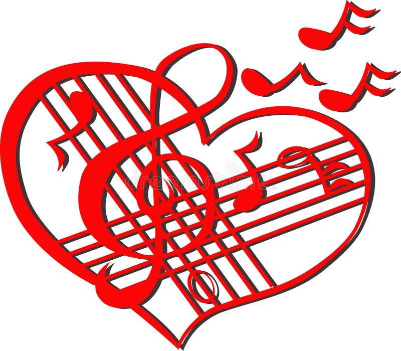 Corazón musical ilustración del vector