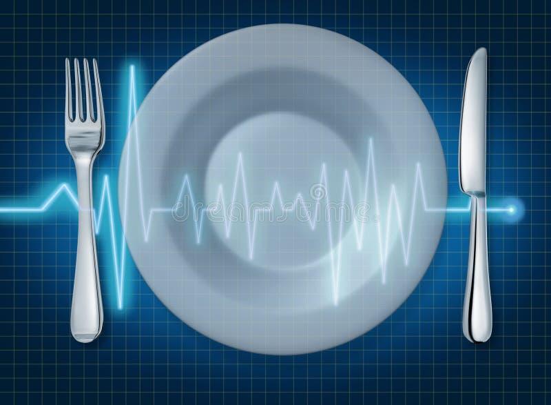 Corazón sano de la placa del alimento de la forma de vida del alimento de EKG ECG él ilustración del vector