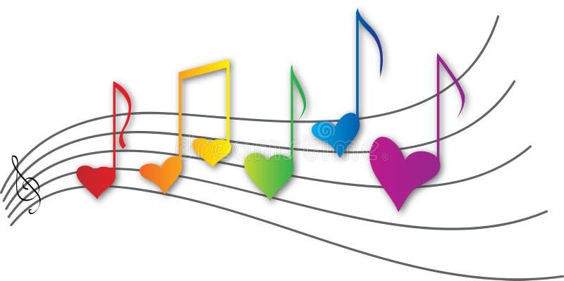Corazones musicales ilustración del vector
