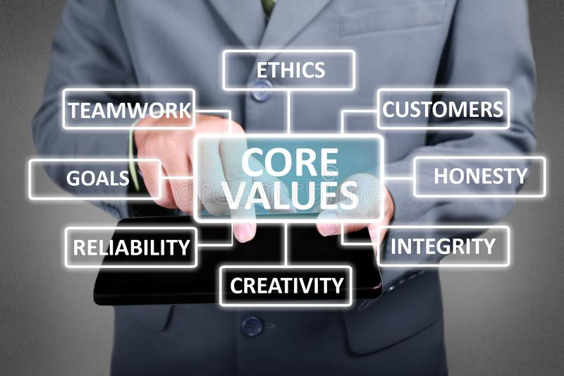 Core Values in Business Concept. Business Concept. Businessman click Core Values button on his tablet. Goals Text typography design royalty free stock photos