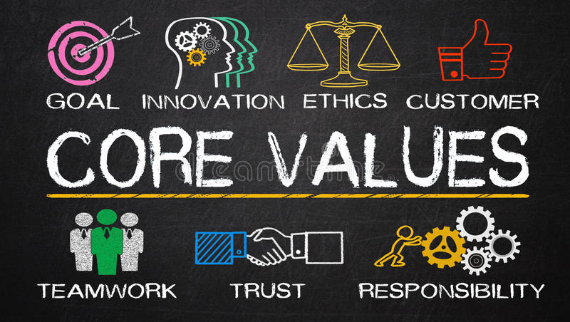 Core values concept with business elements on blackboard stock illustration