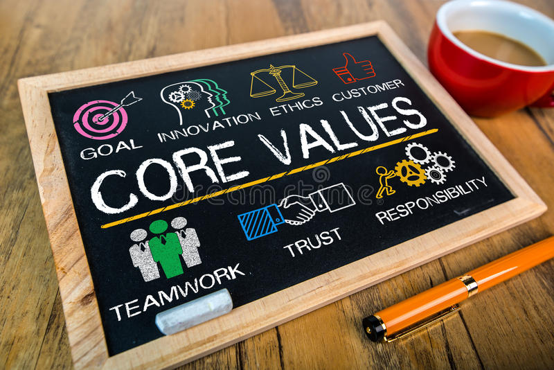 Core values concept with business elements. Drawn on blackboard royalty free stock photos