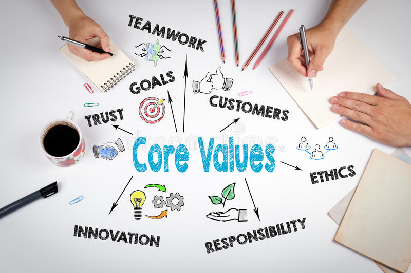 Core Values Concept. The meeting at the white office table royalty free stock photography
