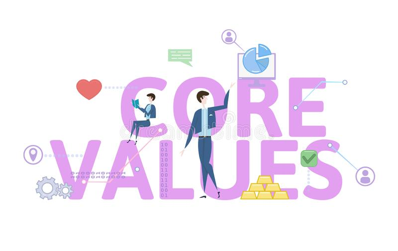 Core Values. Concept table with people, letters and icons. Colored flat vector illustration on white background. Core Values. Concept with people, letters and royalty free illustration
