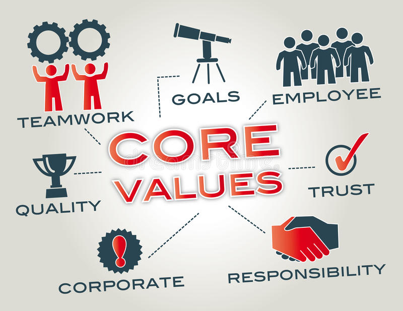 Download Core Values stock illustration. Image of goals, excellence - 40326698