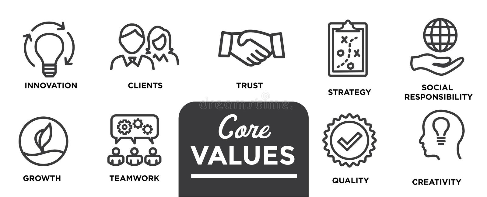 Core Values - Mission, integrity value icon set with vision, hon. Esty, passion, and collaboration as the goal / focus vector illustration