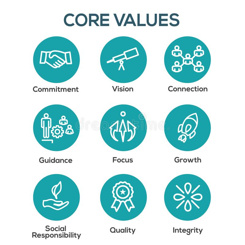 Core Values Outline / Line Icon Conveying Integrity - Purpose. Core Values Outline or Line Icon Conveying Integrity & Purpose royalty free illustration