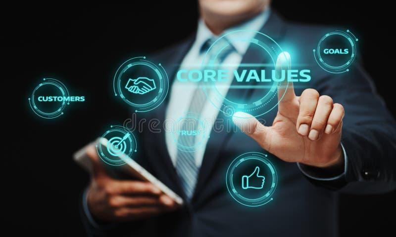 Core Values Responsibility Ethics Goals Company concept. Businessman press button. Core Values Responsibility Ethics Goals Company concept royalty free stock photography